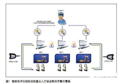 rfid门锁控制电路