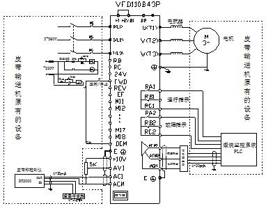 台达vfd-b-p系列变频器在石油焦输送机控制系统中