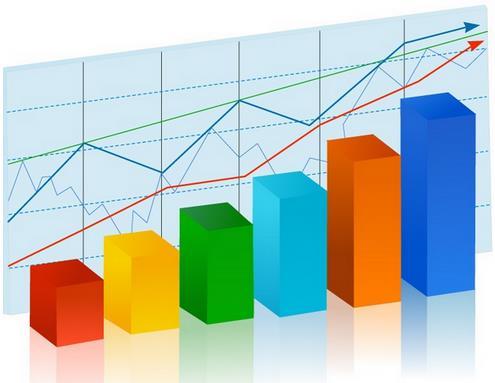 5月工业情况:工业机器人增长50.1%,集成电路增长37.6%