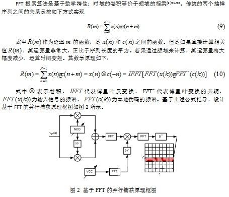 gps硬件电路图