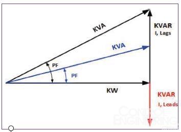 加载到多个负载上的电压与流经负载的电流的乘积的大小,其单位是瓦特