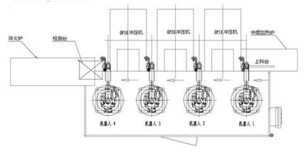 机器人视觉技术在弹条搬运生产中的应用