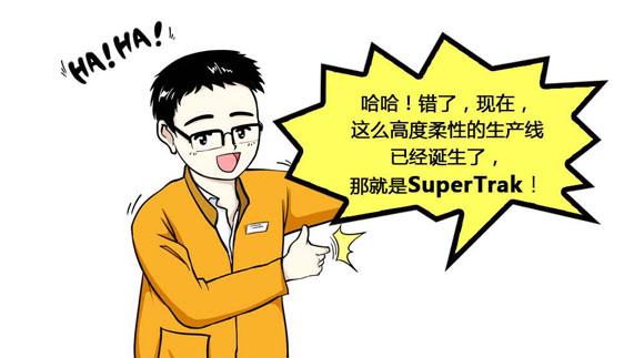 【一文看懂】SuperTrak——工业4.0时代的柔性生产线