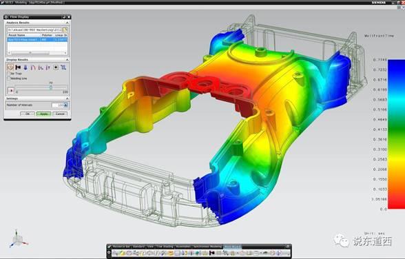 制造创新与工业软件