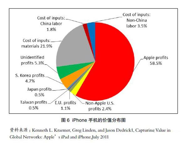 全球制造業的新特點與中國的應對