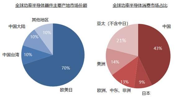 2020上半年中国自动化市场回顾及下半年预测