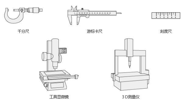 移位计和测量仪的选择方式