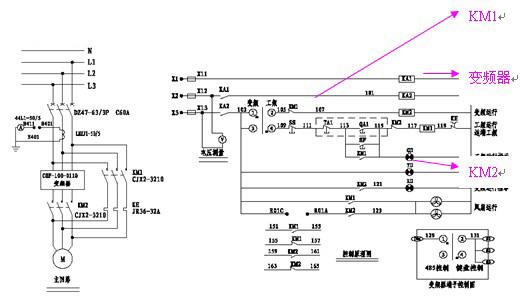 变频器I/O控制接线未启用,只需提供给PLC一个故障信号,变频器功能码采用V4.19版本。变频器与西门子PC机通过RS485进行通讯,并且整个增压站中配置西门子PLC作为智能控制主站,监控室可通过PC机的操作界面来手动远程的启停输油泵并控制其转速。西门子的PLC模块采集缓冲罐液面数据用于自动控制输油泵的启停,当液面超高报警时,备用泵将自动开启CONTROL ENGINEERING China版权所有,变频输油泵也变频运行,实现无人值守。   本方案变频器采用的主要控制方式是RS485远程通讯控制方式