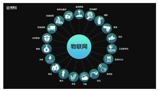 首届研华物联网共创峰会苏州隆重开幕