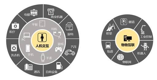 压感触控掀起2020智能硬件浪潮,纽迪瑞布局全场景人机交互未来