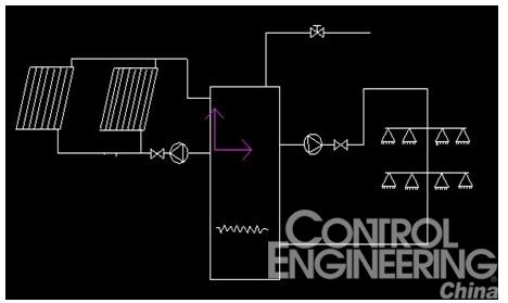 此时开启水箱内电加热或其它辅助热源(空气源热泵)