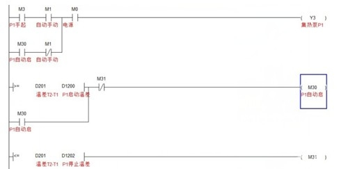 plc程序控制集热循环泵的启动与停止