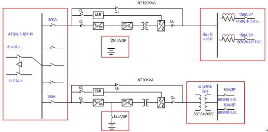 供电系统方案