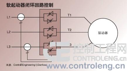 丹佛斯软启动主控电路原理图