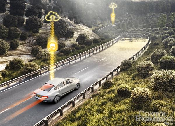 大陸集團的新技術電子地平線和預測性ESC系統可以顯著提升駕駛安全系數