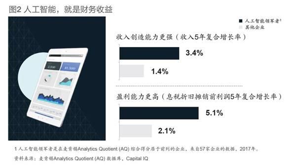 http://manager.cechina.cn/upload/article/1b47b801-9e36-4bbd-9793-7c9d9b528bb2/image003.jpg