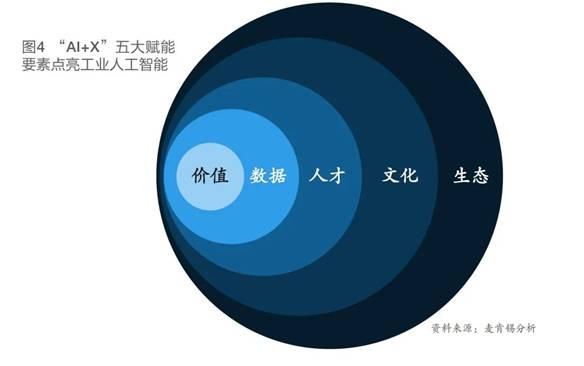 http://manager.cechina.cn/upload/article/1b47b801-9e36-4bbd-9793-7c9d9b528bb2/image005.jpg
