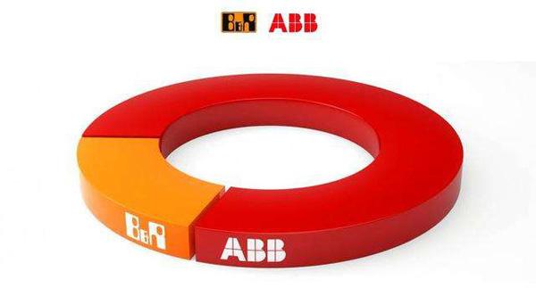闲聊ABB收购贝加莱