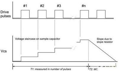 四键触摸控制电路图