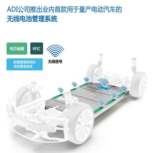 ADI公司推出汽車行業首款用于電動車的無線電池管理系統
