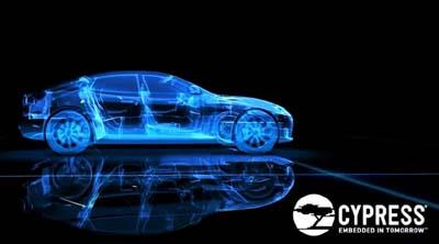 满足汽车与工业应用的功能安全要求