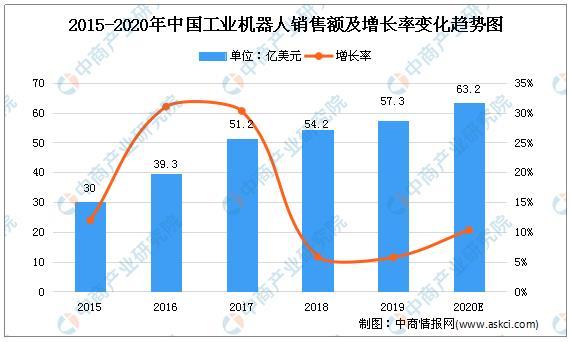 2020年中国泰格娱乐现状及发展趋势预测