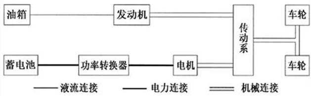 电路 电路图 电子 设计 素材 原理图 629_195