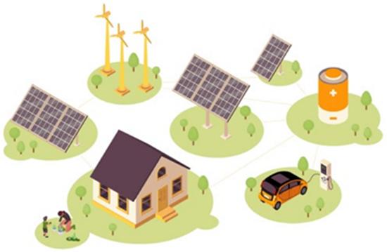 储能系统助推电动汽车快速充电基础设施建设
