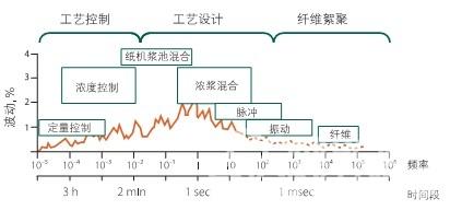 电路 电路图 电子 设计 素材 原理图 412_203