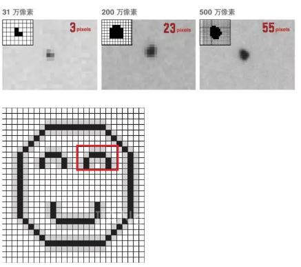 如何区分公差、精度和分辨率,进行正确的视觉检测?