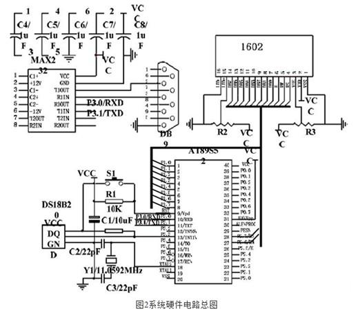 数码管显示驱动电路 数码管显示方式及特点?