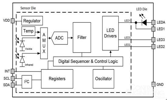 stc89c52心率检测设计主电路图