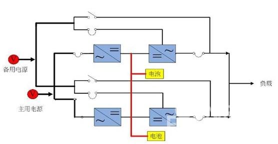 台达工业用ups电源解决方案