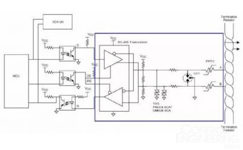 防雷电路的设计中,应注重气体放电管的直流击穿电压,冲击击穿电压