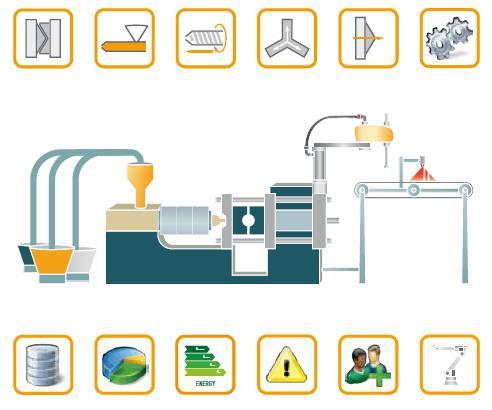 数字时代的注塑机控制系统设计