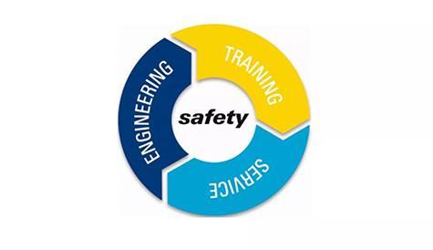 威琅从培训到工程的全面安全服务
