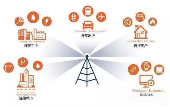 """李杰:今天的""""智"""" 能制造之路,我们来谈谈IoT"""