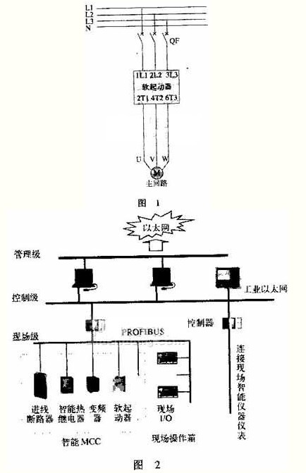 软起动常用方法有:电阻降压