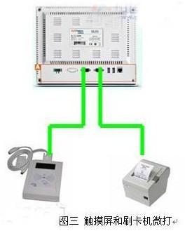 hmitech触摸屏在电动车充电桩的应用