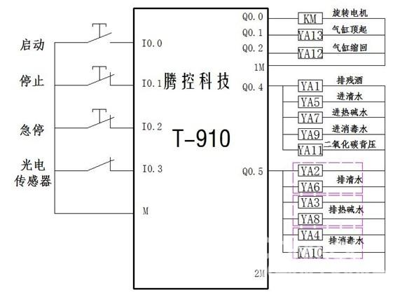 图4 腾控t910 接线图图片
