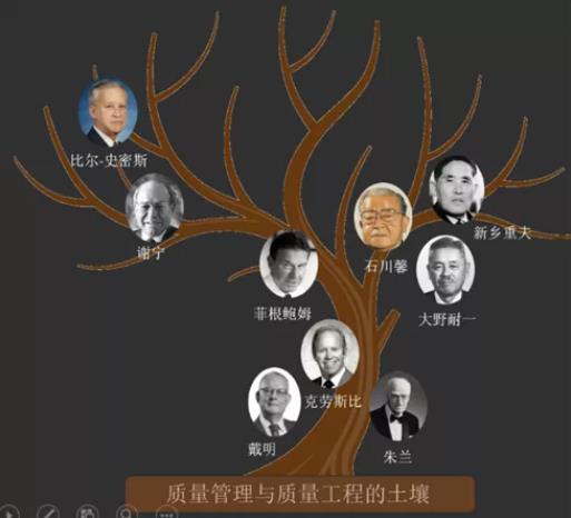 林雪萍 | 制造传奇 质量百年风云录(两万字长文,非勇莫入)