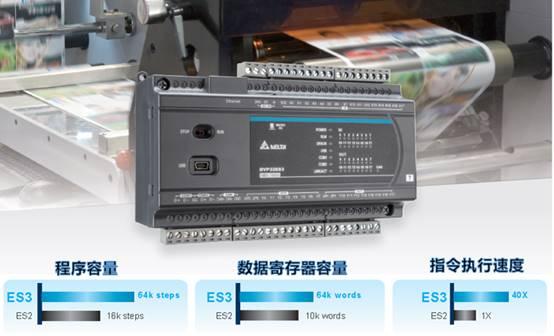 臺達推出第三代標準型控制器DVP-ES3系列  滿足不同設備智能化需求