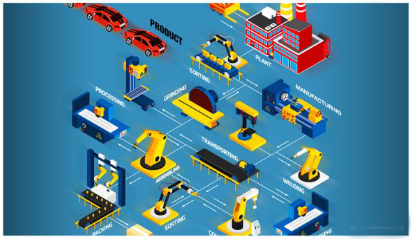 物聯網傳感器使工業4.0成為商業焦點