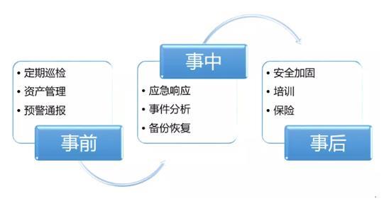 流程工业更安全的数字化未来,中控技术来守护!