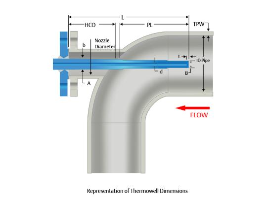全新工具可以将套管设计时间从 50 小时缩短为 15 分钟