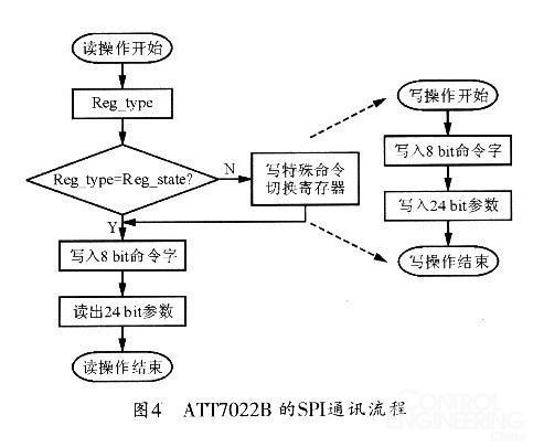 att7022b芯片的外围电路如图3所示.