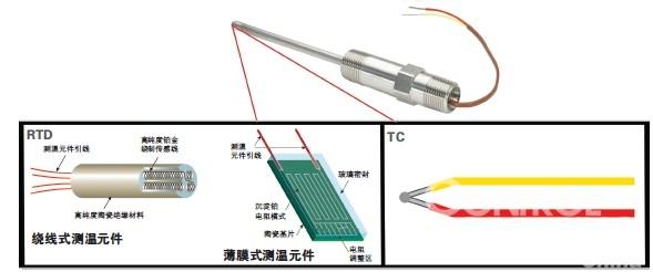 温度传感器的不锈钢探头从外观上看可能相差不多