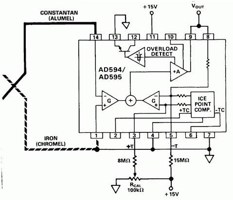 使用ad594/ad595消除热电偶温度测量中的不确定性