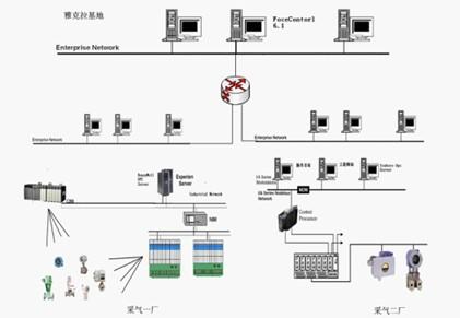 1网络结构示意图