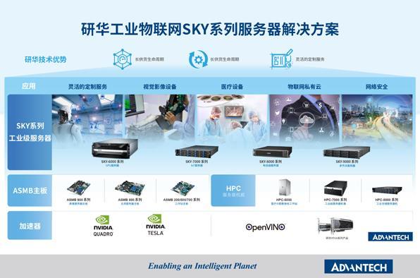 物联网+AI双轮驱动产业大升级
